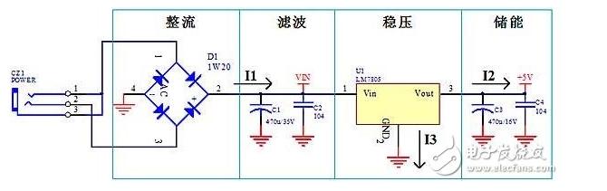 电源模块的PCB设计是一个什么样子的