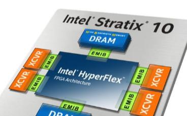 EMIB技術將助力英特爾FPGA帶寬暴漲