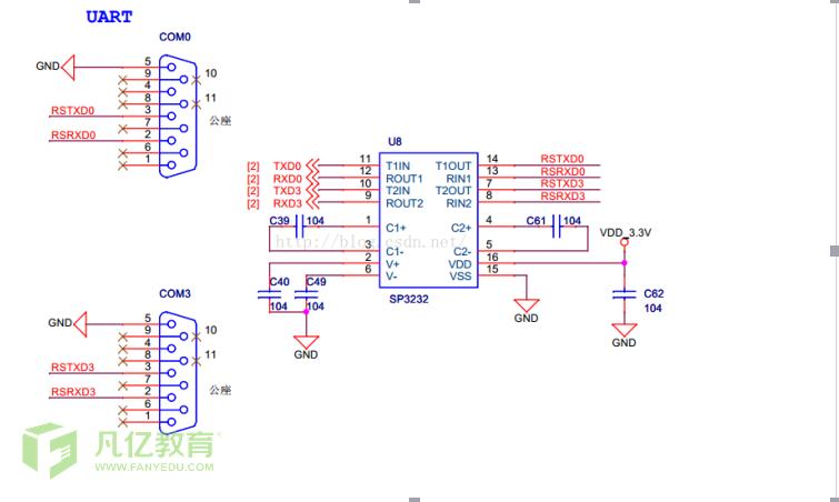 电子设计教程: 电平转换电路