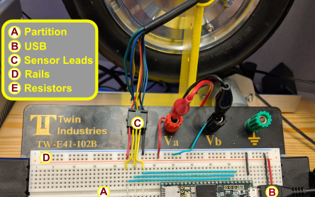 PJRC Teensy 3.5 開發板與BLDC霍爾傳感器實現位置編碼