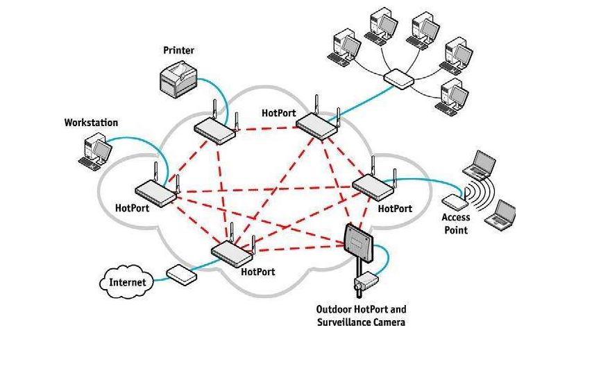电网络理论PPT课件教程免费下载