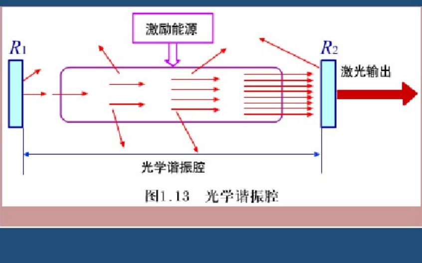 激光原理及应用的PPT教程免费下载