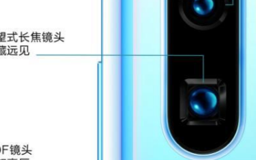 苹果2020年的手机摄像头将支持AR技术