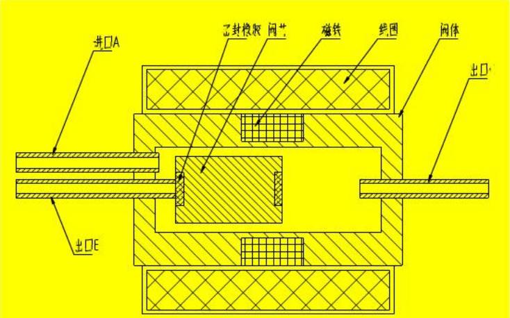 电磁阀的各接管示意图及在冰箱电磁阀的应用和原理说明