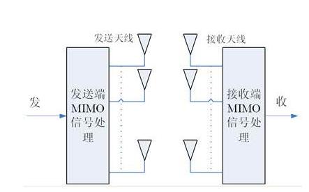SKW99多IO MIMO無線模塊軟件使用說明免費下載