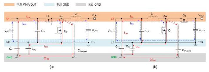 DC/DC轉換器傳導EMI - 第2部分,噪聲傳播和濾波