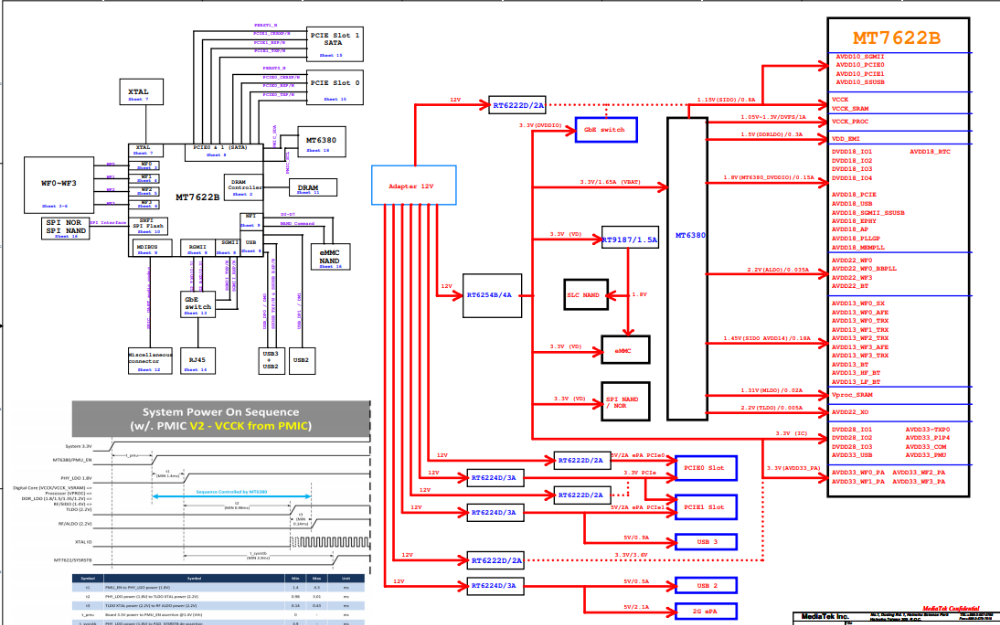 MT7622B SoC WIFI路由器系統的電路原理圖免費下載