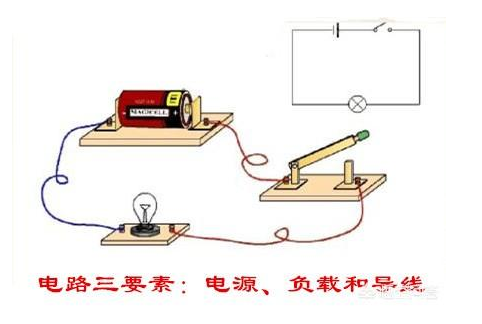 """汽车电路的""""三要素""""!汽车电路原理图的特点"""