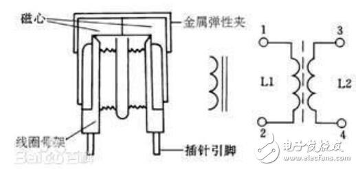 共模滤波器选型_共模滤波器电路的设计