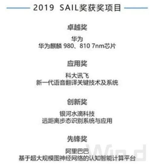 """2019年WAIC在上海召开,四家公司获AI""""诺贝尔奖"""""""