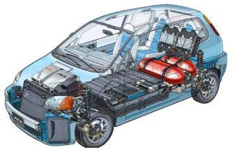 汽车驱动混合动力控制器介绍