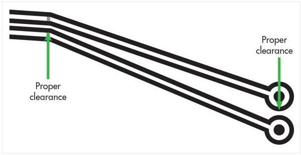 电路板设计成功的关键因素是什么