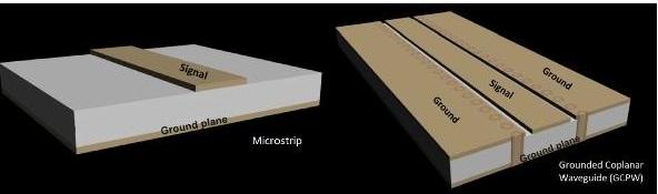 PCB材料的不同會對微帶線和接地共面波導電路造成什么影響