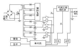基于AT89C51单片机的高性能直流稳压电源控制电路设计