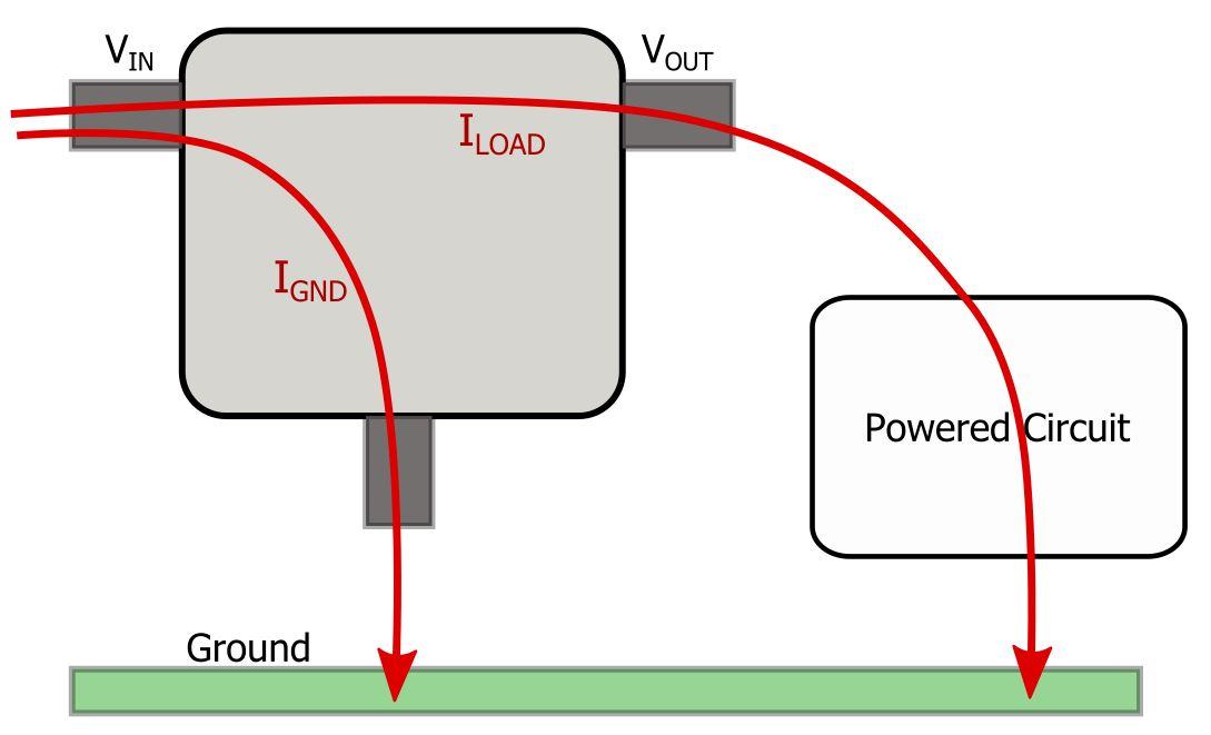 线性稳压器的正确热设计