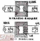 变压器的原理到底是什么?变压器的原理和分类详细说明