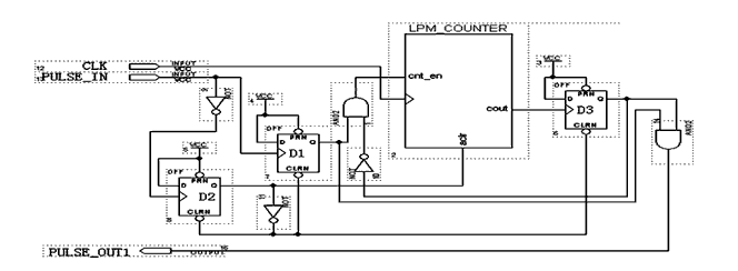 怎樣利用FPGA的來設計光電抗干擾電路