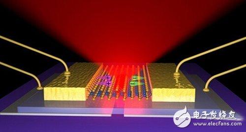 全球最出色的十大LED改造项目介绍