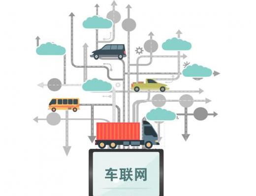 車市的下一個風口會是車聯網嗎