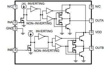 UCC2732X和UCC3732X系列高速双MOSFET驱动器的数据手册免费下载