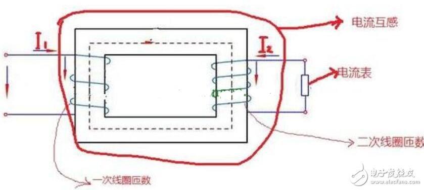 电流互感器原理图解