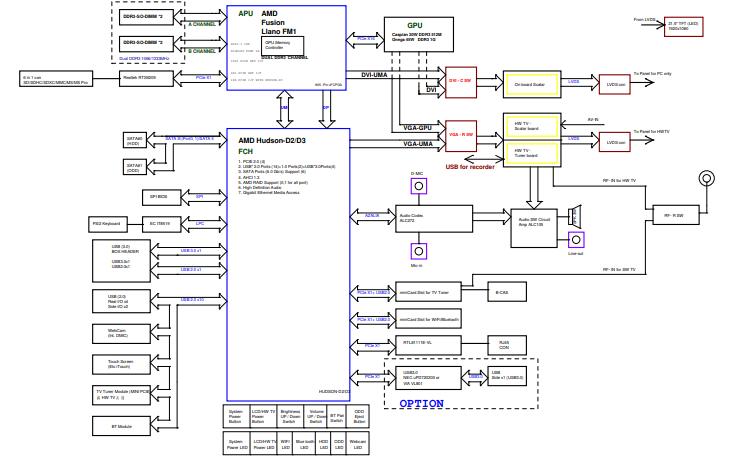 联想B325一体机电路原理图免费下载