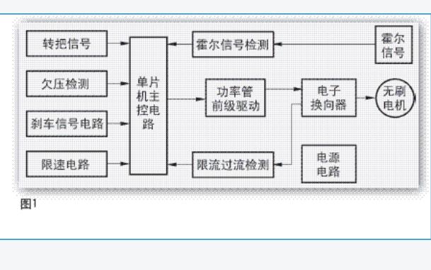 電動車無刷電機控制器的基本原理詳細資料說明