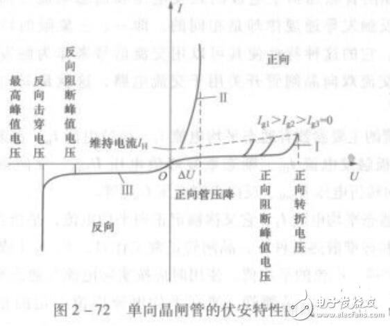 单向晶闸管的基本特性_单向晶闸管管脚判别