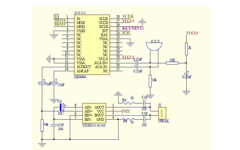 ADI芯片的PCB和原理图合集免费下载