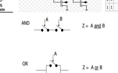关于运算放大器常见问题分析和解答