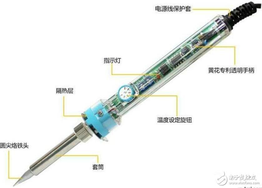 内热式和外热式电烙铁有什么区别?