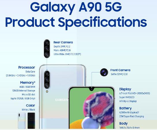 三星Galaxy A90 5G版将于9月4日发布...