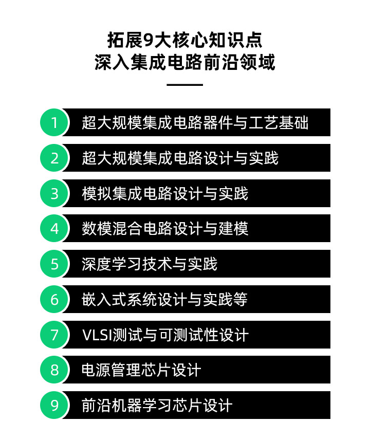 北京大学集成电路研修班详情页_10.jpg