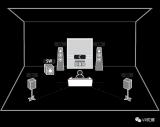 开发者必须了解的VR音频定位技术
