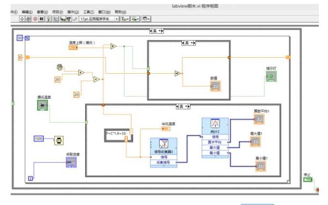 使用LabVIEW实现的采集温度的例子程序和工程文件免费下载