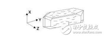一文看懂石英晶振加工生产工序