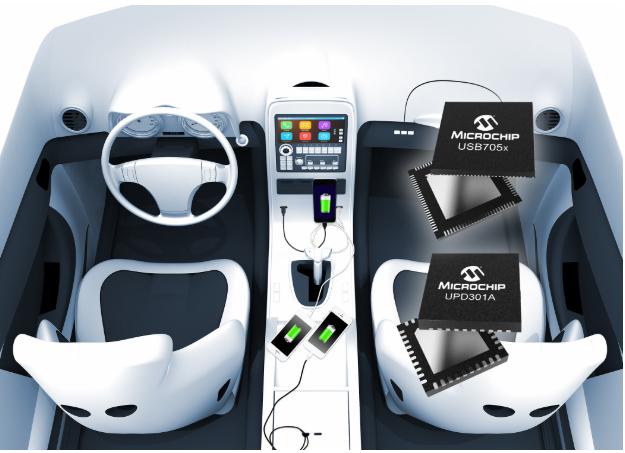 Microchip推出两款USB-PD解决方案,为不断增长的USB Type-C充电市场提供更简便的供电解决方案