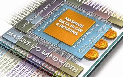 英特爾究竟會如何發展FPGA芯片產業