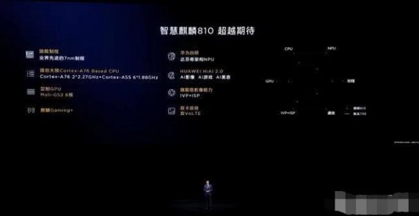 """华为荣耀9x,怎么成为了一个""""爆款""""产品?"""