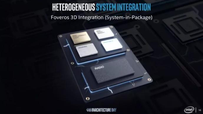 消息稱:麒麟990處理器并未集成5G基帶芯片,封裝技術類似英特爾