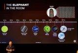 台积电研发副总裁黄汉森:2050年晶体管将缩小到氢原子尺度,即0.1nm