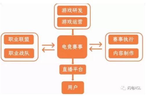 如何用区块链来构建一些特定的虚拟经济
