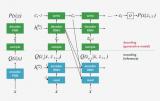 基于Eric Jang用158行Python代码实现该系统的思路