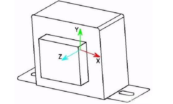 功放电路PCB布线有哪些问题以及怎样来解决