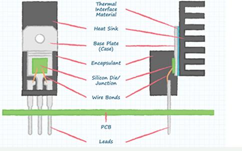 散热器:设计散热分步指南