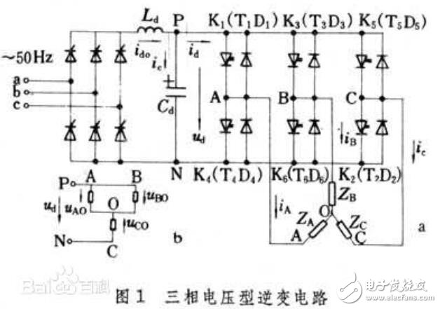 电压型逆变电路反馈二极管作用