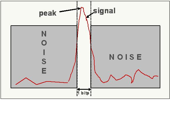 PCB SI信号质量筛选有什么好处
