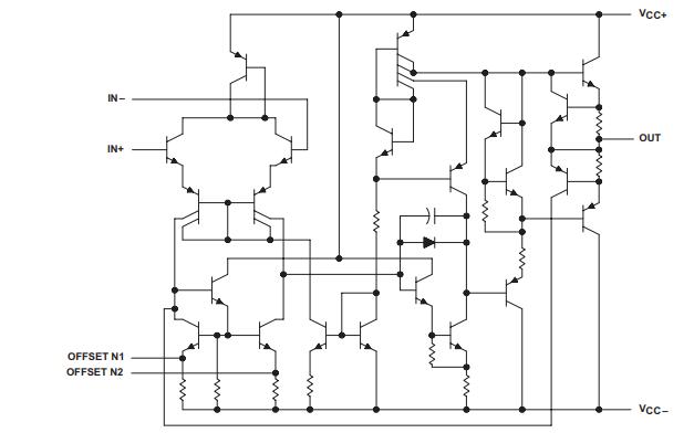 OP07X系列精密运算放大器的数据手册免费下载