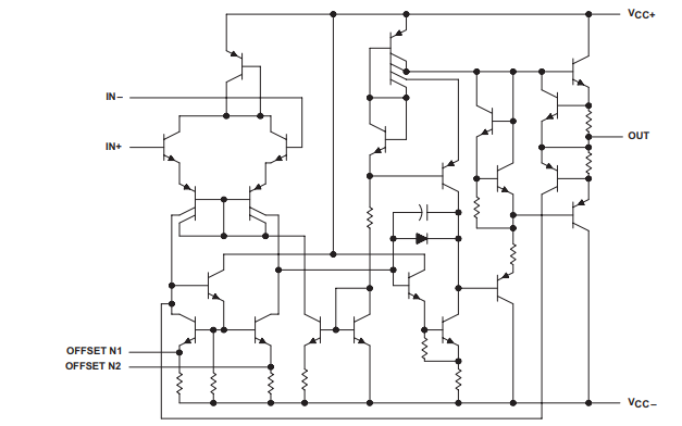 OP07X系列精密運算放大器的數據手冊免費下載