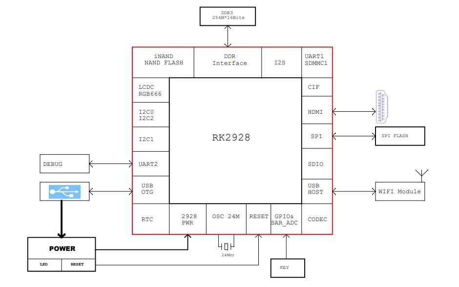 PFC电路的基本结构和工作原理及作用免费下载